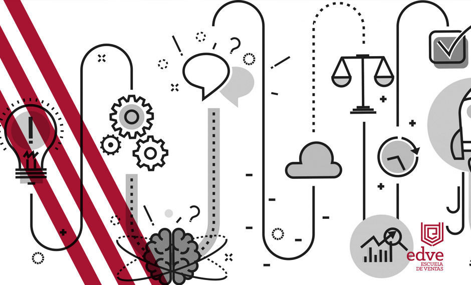 design thinking innovación